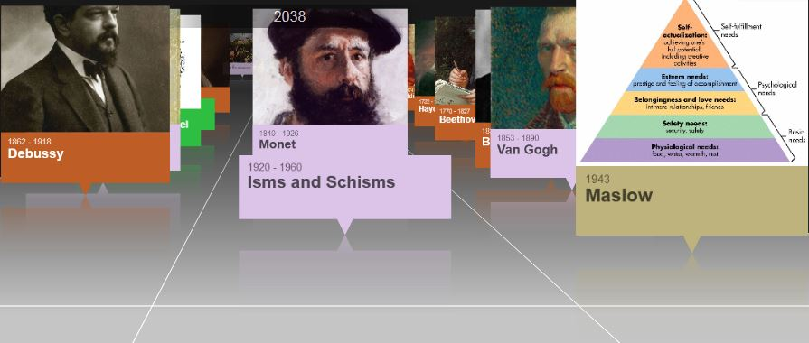 Western Culture - a timeline by Peter Inglis - course material from Inglis Academy.