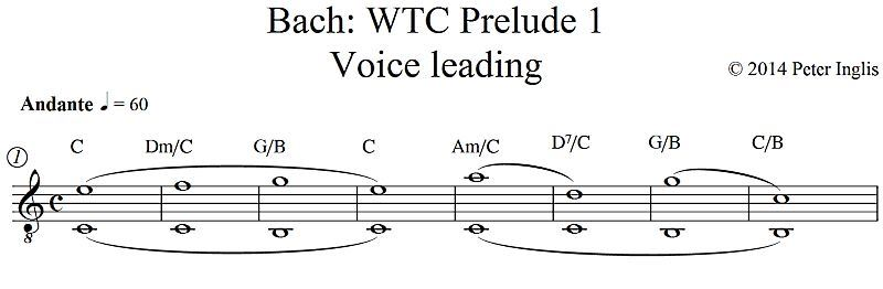 "Bars 1-8 from Bach Prelude No.1 (WTC) | excerpt from ""Bach's Guitar: Master Chords and unlock your Right Hand"" by Peter Inglis."